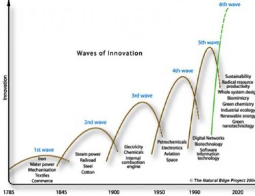 Storytelling about innovation: The Kondratieff 6th Wave….
